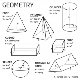 Metallplatte Geometry